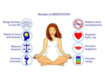 Voordelen en de voordelen van meditatie Vector Illustratie