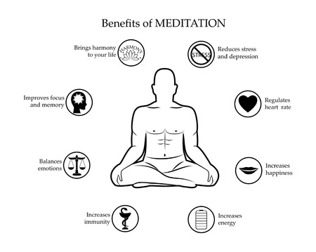 Advantages and benefits of meditation