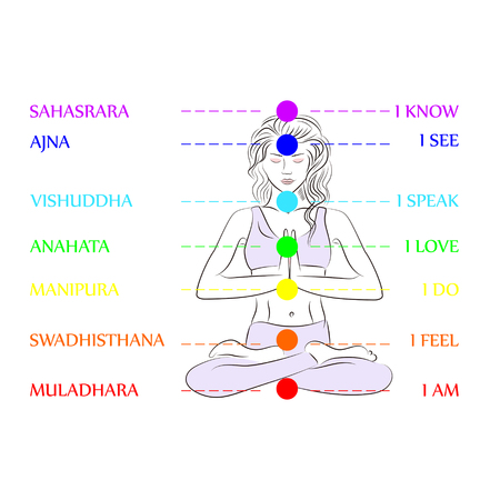 swadhisthana: Woman silhouette in yoga pose with colorful  chakras illustration Illustration