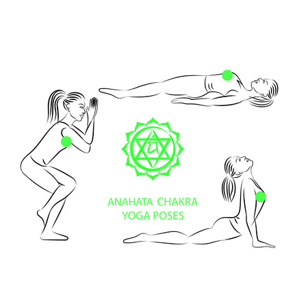 anahata: Yoga poses for Anahata chakra activation