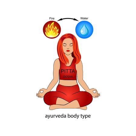 Ayurvedic human body type - Pitta dosha. Fire and water. Vector illustration.