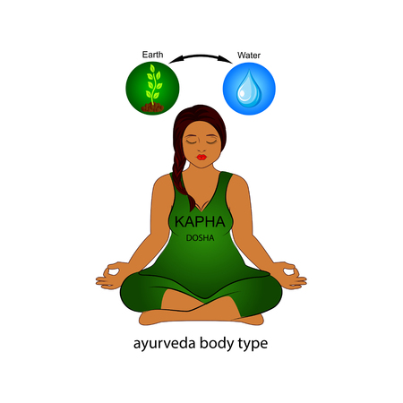 Ayurvedic human body type - Kapha dosha. Earth and water. Vector illustration. Vectores