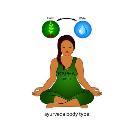 Type de corps humain ayurvédique - Kapha dosha. Terre et eau. Illustration vectorielle.