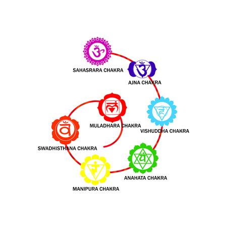 Seven chakras vector illustration