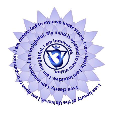 Ajna chakra affirmation. Flat design vector illustration isolated on white background.