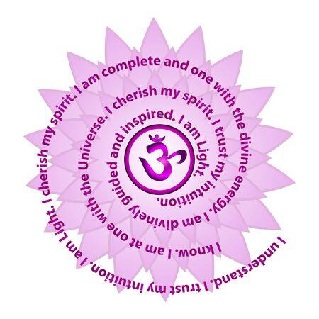 Sahasrara chakra affirmation. Flat design vector illustration isolated on white background. Illusztráció