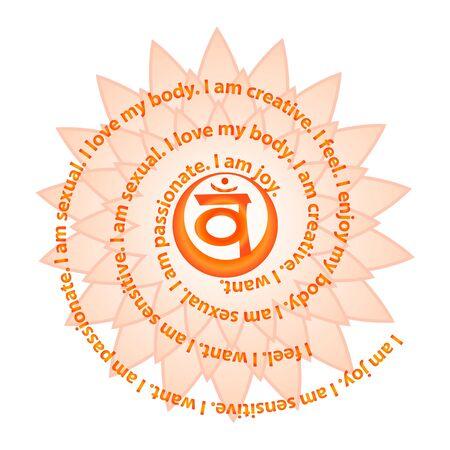 Swadhisthana chakra affirmation. Flat design vector illustration isolated on white background.