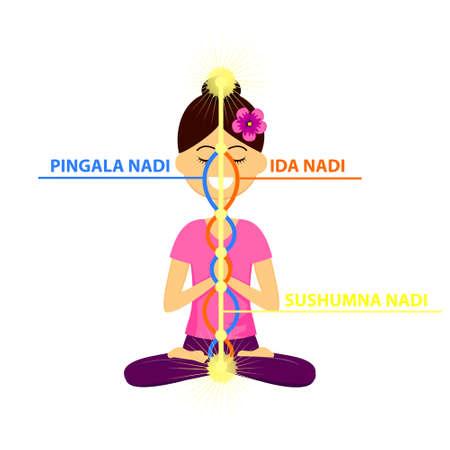 Vector illustration of beautiful woman character sitting in yoga pose.The three main nadis: ida, pingala, and sushumna. Energy channels. Vektorgrafik