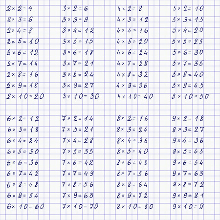 multiplicacion: hoja de cuaderno con tabla de multiplicar, modelo inconsútil