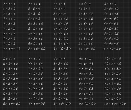 multiplication: Blackboard with multiplication table, seamless vector pattern