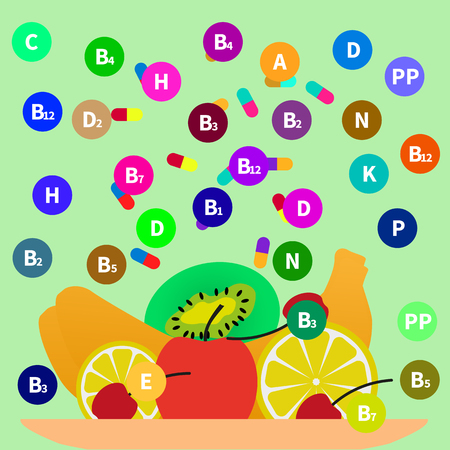 vitamine: Vector illustration of a concept of beriberi. Avitaminosis without fruits.