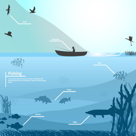 shallop: illustration fishing on a blue background. Fisherman on the boat fishes on the lake. Birds and fish living in the lake. Underwater life. Infographics fishing.