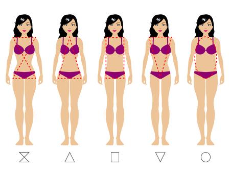 Ilustración vectorial de cinco tipos de cuerpo femenino. Tipo de una figura femenina. Aislado en el fondo blanco. La chica en ropa interior. Concepto de la pérdida de peso.