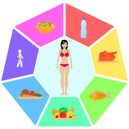 beautiful eating: Vector illustration of a beautiful girl in lingerie. The concept of diet, healthy eating, healthy lifestyle. Infographics weight loss.
