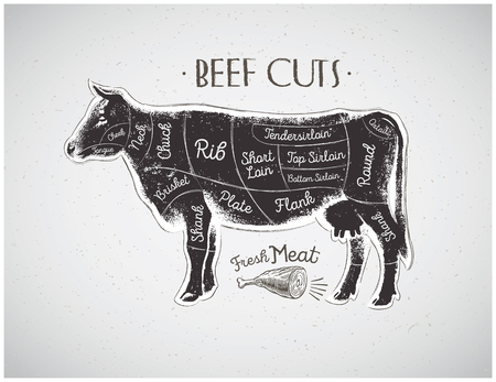 Silhouette cow with the line of cutting for the butcher.