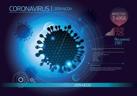 Maquetación gráfica con la imagen de la silueta de un coronavirus, así como con la incorporación de elementos de diseño e infografías.