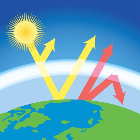 scheme of greenhouse effect - sunshine heat the Еarth 矢量图像