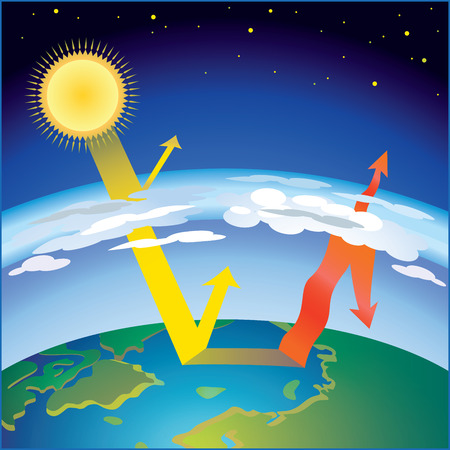 the greenhouse effect: scheme of greenhouse effect - sunshine heat the Earth