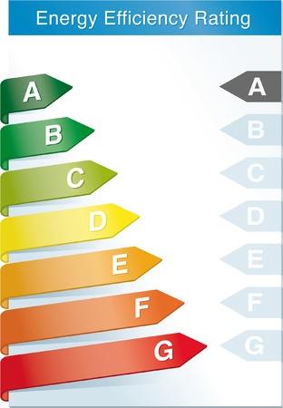 energy ranking: Energy efficiency label Illustration