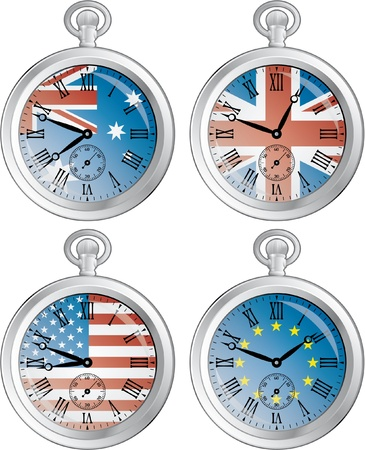 timezone: Time zone vector clocks showing different time