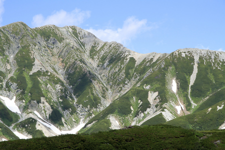 Tateyama mountain range with snow in summer in Toyama, Japan Standard-Bild - 110106920