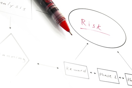 Business flow chart diagram showing risk and reward Stock Photo - 9583980