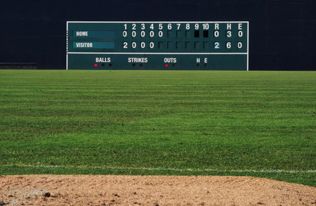 outfield: VIntage manual baseball scoreboard in the outfield