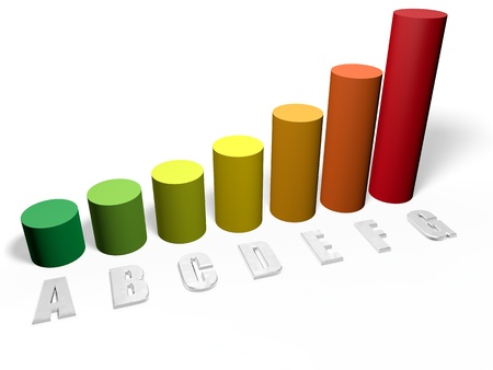 kwh: Energy Scale