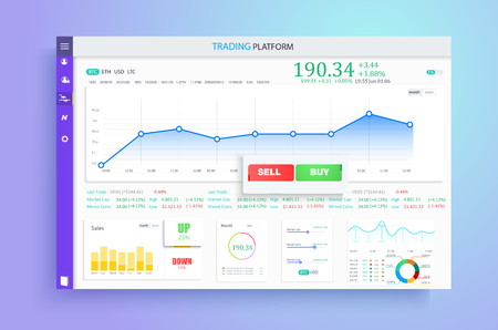 Market trade. Binary option. Trading platform, account. Press BUY and SELL transaction. Money Making. Market analysis. Investing. Candles and indicators. Creative business app. User interface.