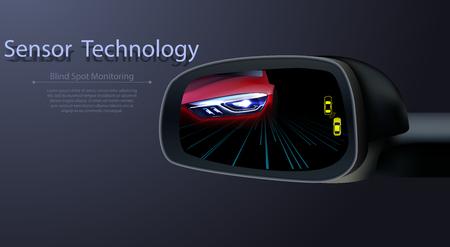 Área de monitoreo de punto ciego Sistema de zona Espejo Coche Vehículo Vista lateral Alerta Alerta Advertencia Evitar Prevenir Choque Detección de objeto Radar ultrasónico Cámara Tecnología de sensor Automotriz