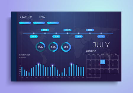 Infographic dashboard template with flat design graphs and charts. Information Graphics elements.Modern Vector With Annual Report