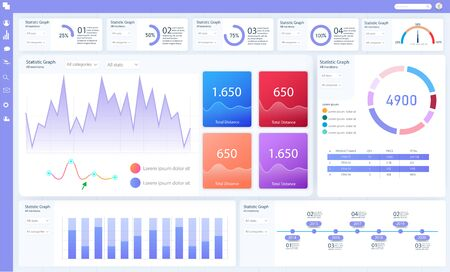 Dashboard, great design for any site purposes. Business infographic template. Vector flat illustration. Big data concept Dashboard user admin panel template design. Analytics admin dashboard.Trend KPI