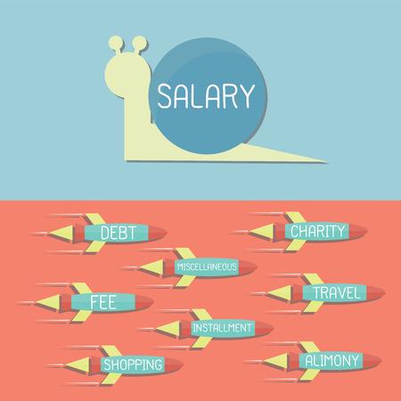 gastos: ingreso lento y gastos r�pidas concepto de dinero