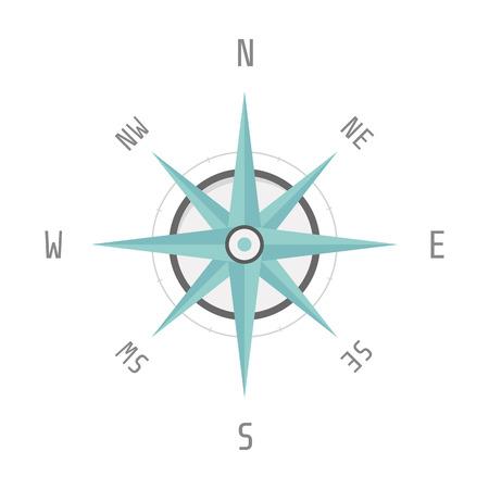 longitude: navigator