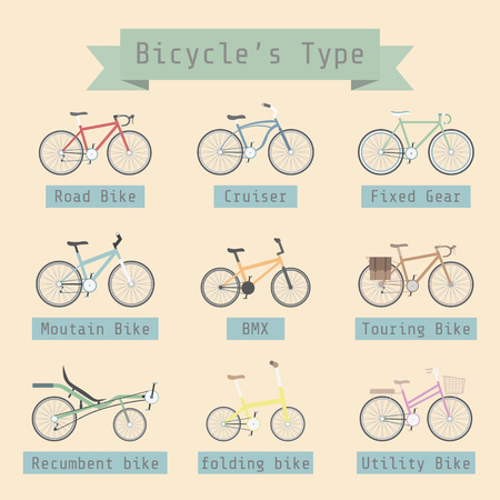 type of bicycle with description, flat style
