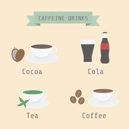 caffeine: set of caffeine drink, Cocoa, Cola, Tea, Coffee, flat style