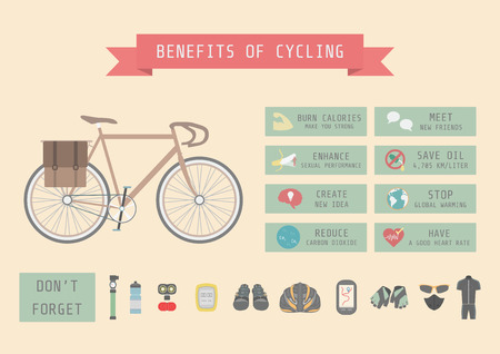 vehicle accessory: benefits of cycling bicycle, infographic, flat style