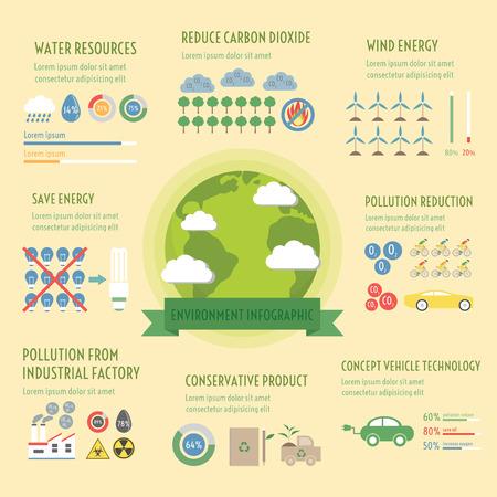 elementos infográficos ambiente, concepto renovable, estilo plano
