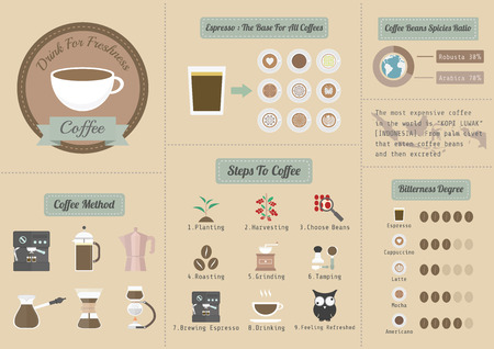 dripping: coffee business infographic, pastel style