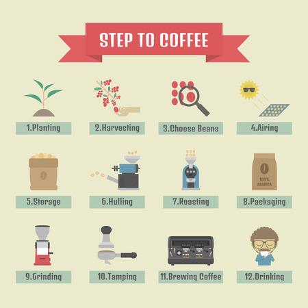 hombre tomando cafe: paso a paso, a partir de granos a la taza, infografía café, icono plana Vectores