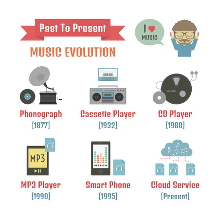 listening evolution, past to present, music infographic, isolated on white background