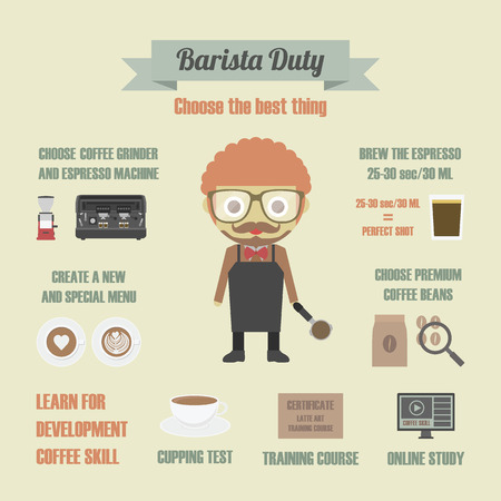 barista: barista duty, choose the best thing, pastel, infographic