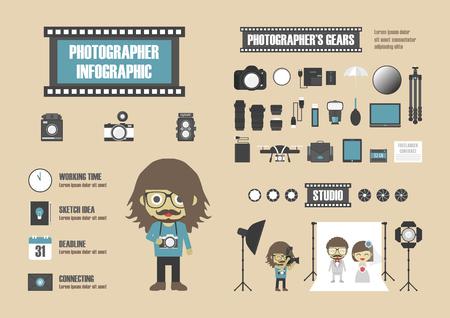 macchina fotografica: fotografo infografica, set di icona dello strumento, in stile retrò