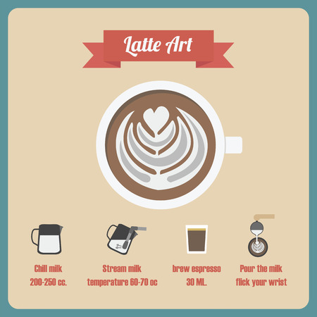 barista: how to pouring latte art, method and step by step Illustration