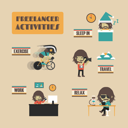freelancer: set of freelancer activities, work and travel