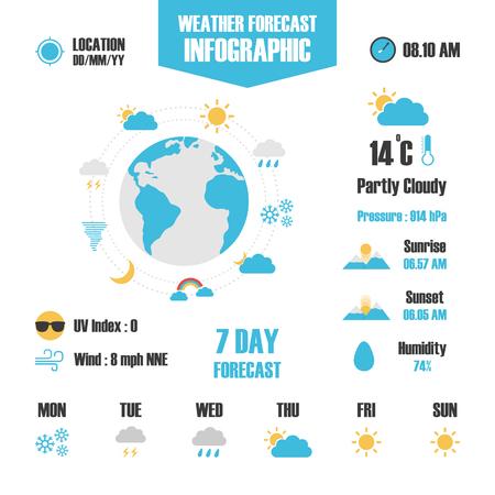 uv index: weather forecast infographic, isolated on white background Illustration