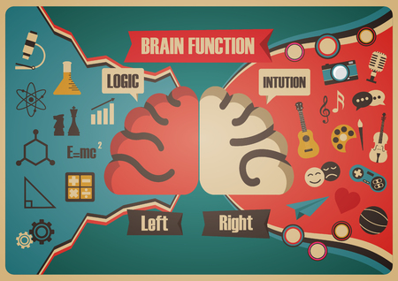 functions: brain function, lef and right side, retro style