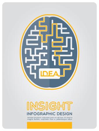 洞察力を複雑な方法を表現するインフォ グラフィックのスタイルで脳の画像
