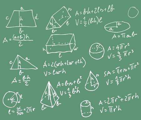 slate:  blackboard with mathematics formulas