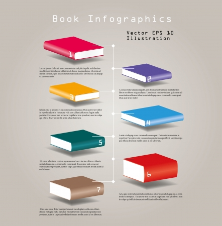 info graphic with books